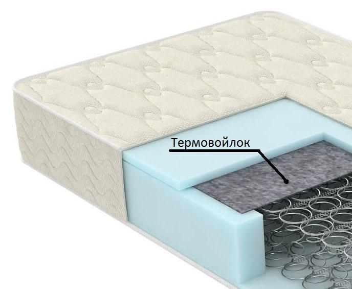 Термовойлок для производства матрацев